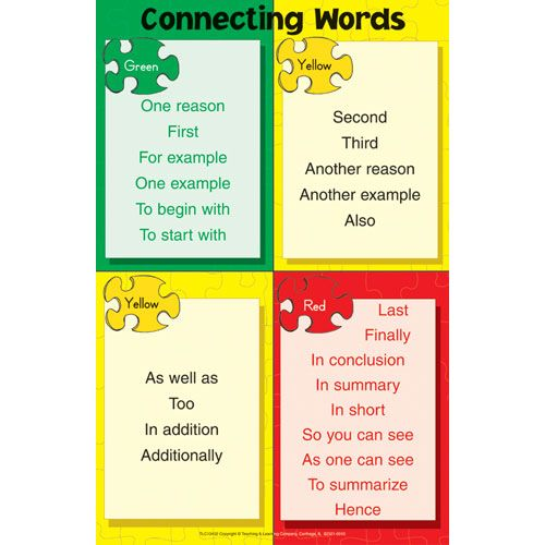 connecting words for writing essays Transitions are words and phrases which provide a connection between ideas,  sentences  since the goal of a writer is to convey information clearly and  concisely,  to add to the previous point in the essay: furthermore, besides,  moreover.