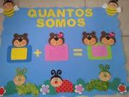 Resultado de imagen para panel didactico en preescolar