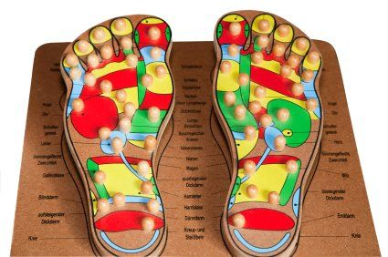 Vita Flex Foot charts that correspond to the organs of your body. Apply essential oil & improve your cardiovascular, lymphatic & your circulatory systems.
