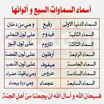 زوجات الرسول Islam Facts Islamic Love Quotes Islam Beliefs