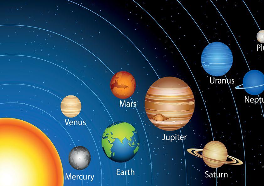 Los Planetas En Inglés