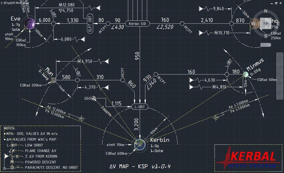 Ksp Delta V Map kerbal space program v104 delta v map dwg pdf 2d