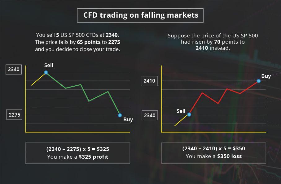 geldscheine falten einfacher schmetterling cfd trading a