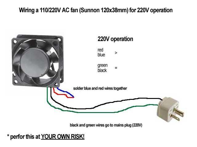 Fan Wiring 220v | Electronics basics, Ac fan, Red blue greenPinterest