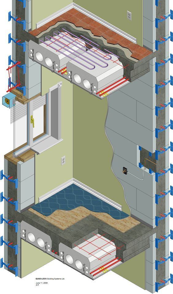 icf home designs%0A Floors and walls in an ICF home  icf is concrete formed more insulated