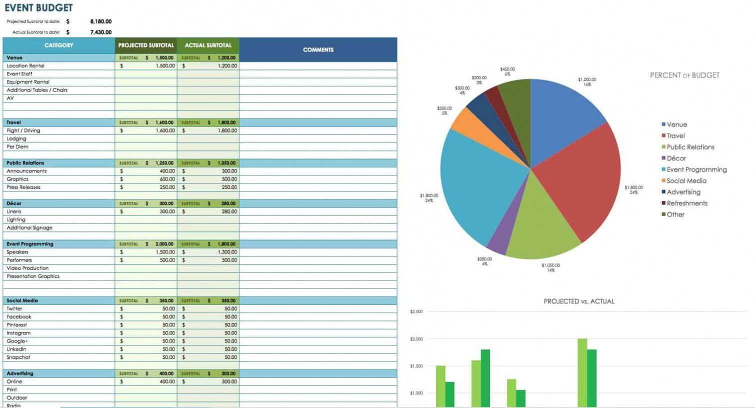 Browse Our Example of Marketing Budget Proposal Template