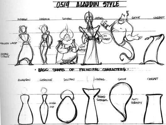 Disney Aladdin Character Design : Http animationarchive feature films aladdin model