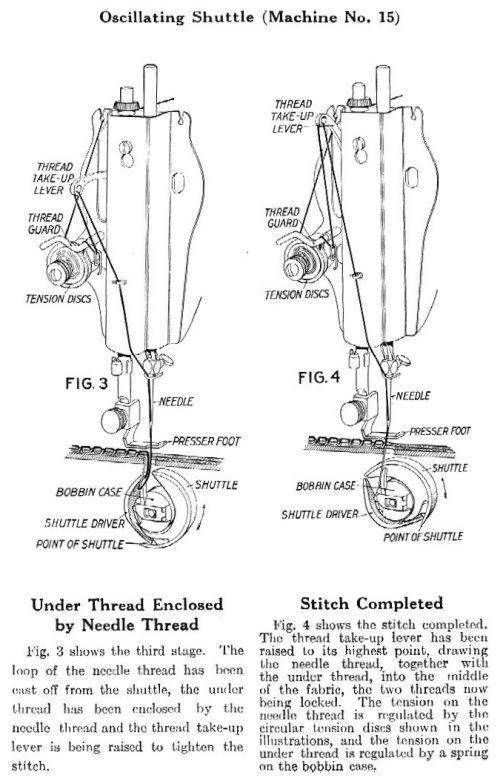 singer model 15 threading diagram sewing pinterest singers rh pinterest com singer merritt threading diagram singer 201 threading diagram