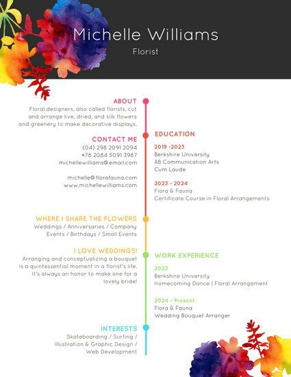 colorful modern watercolor resume