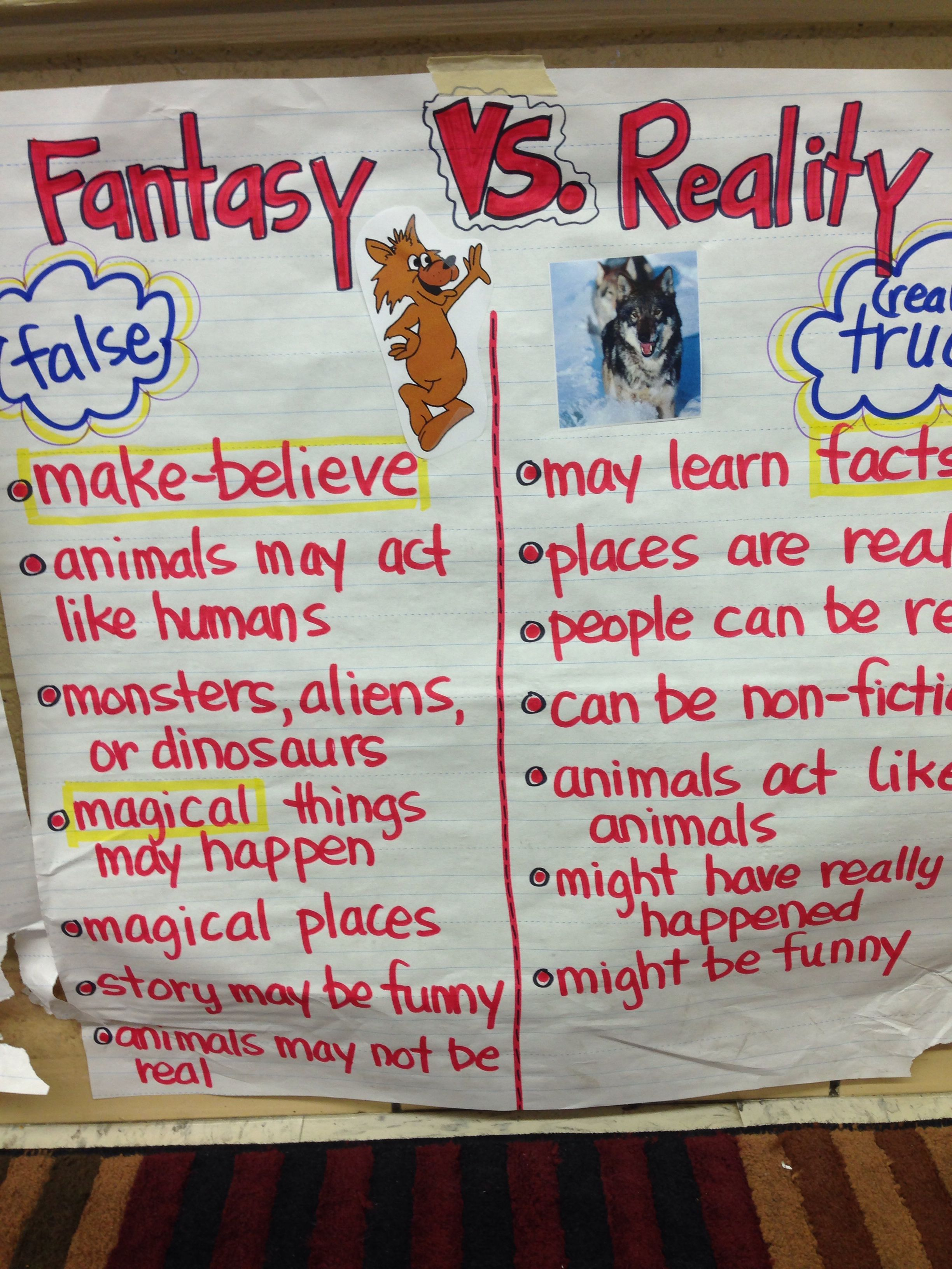 Pin by Sara Kilmer on Reading and Writing   Anchor charts first grade [ 3264 x 2448 Pixel ]