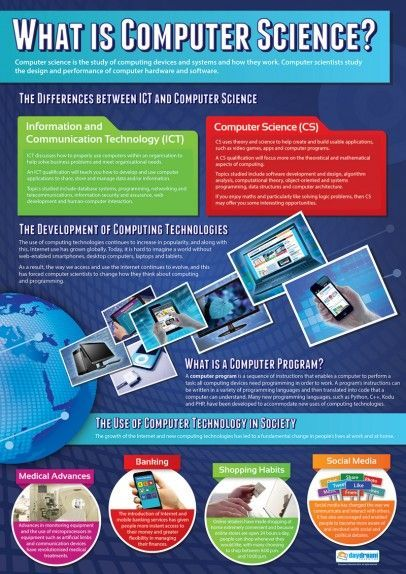 Image Result For Posters Computer Science Computer Science Projects Computer Science What Is Computer