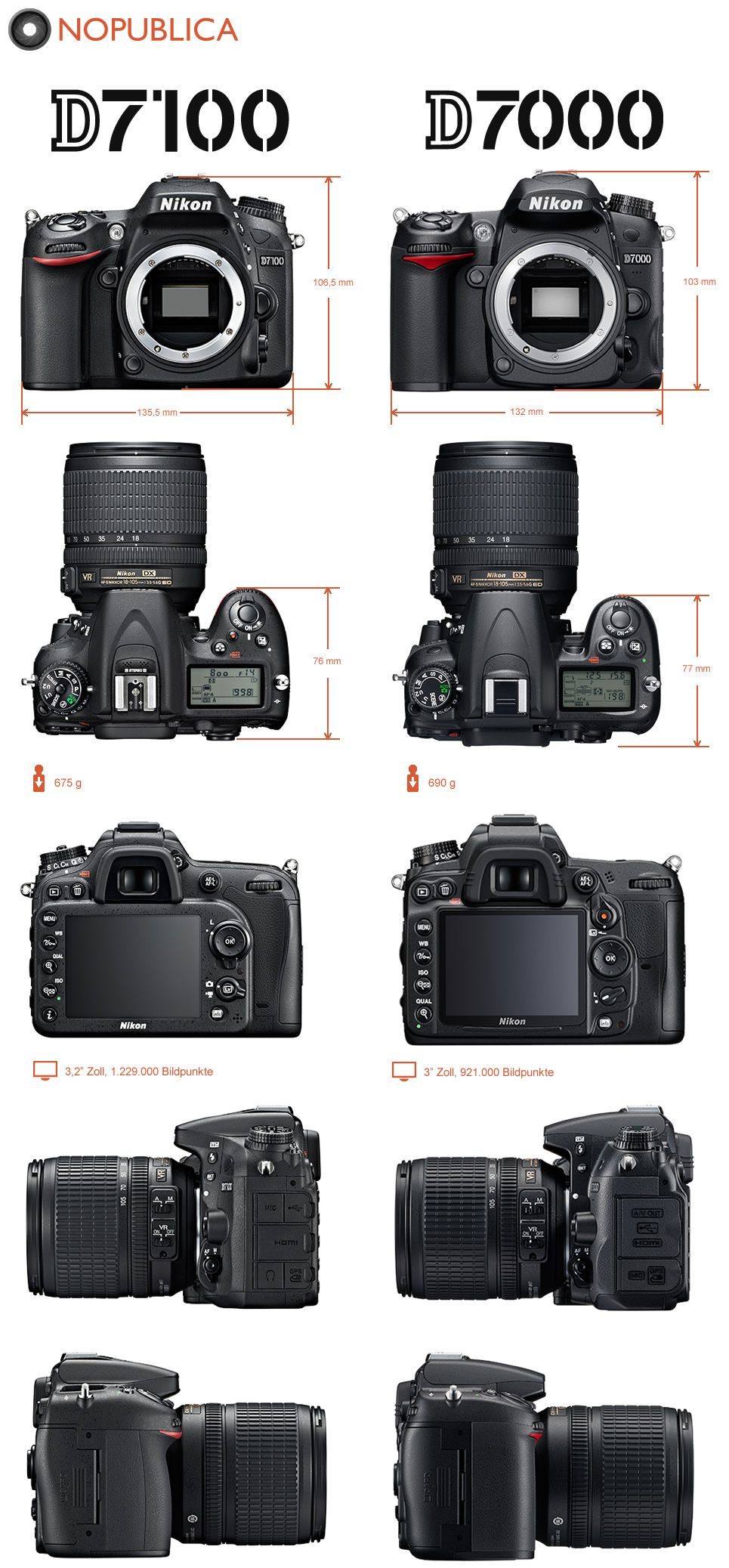 I currently own the nikon d3000 and d5100 but i am waiting for the i currently own the nikon d3000 and d5100 but i am waiting for the next gen baditri Images