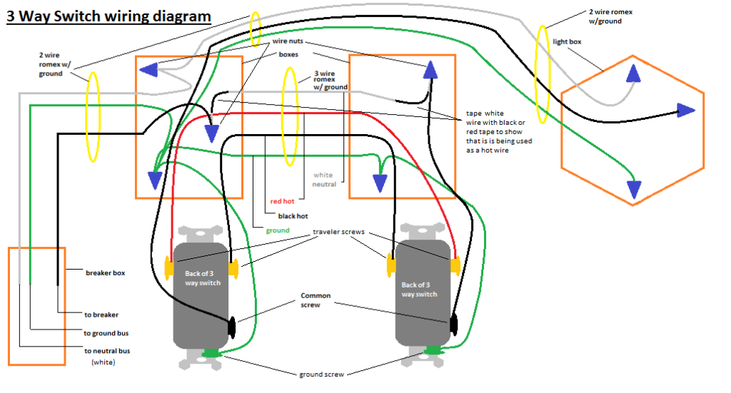 Wiring diagram for how to wire a dead end 3 way switch | Help full wiring diagrams in 2019
