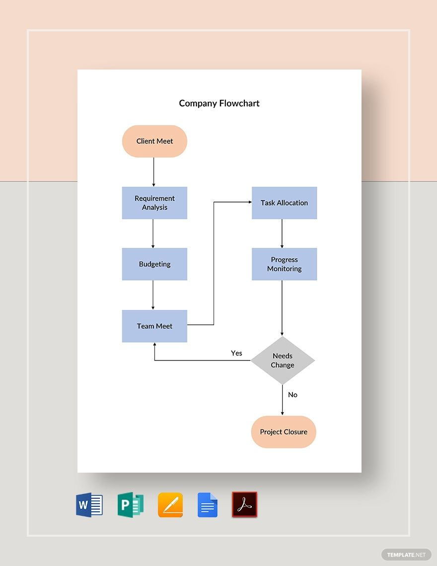 The Breathtaking 007 Flowchart Template Word Flow Chart For 7spiledo Ideas Intended For Microsoft Wo Flow Chart Template Flow Chart Process Flow Chart Template
