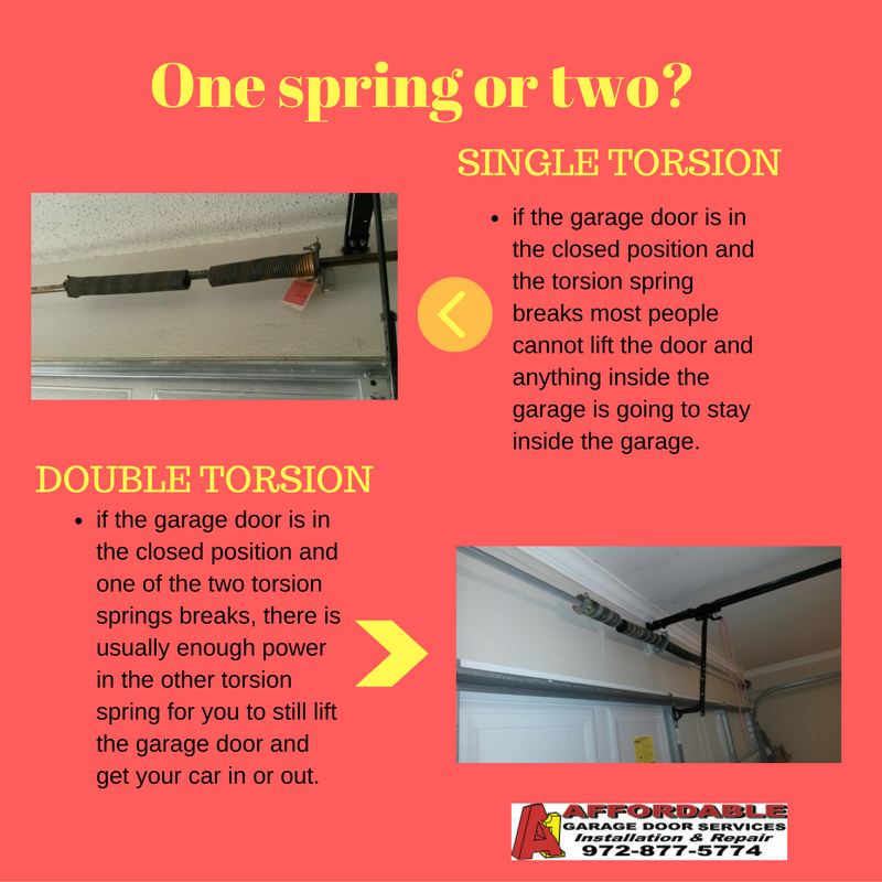 Garage Door Springs Should I Replace With One Or Two Garage Door Springs Garage Doors Affordable Garage Doors