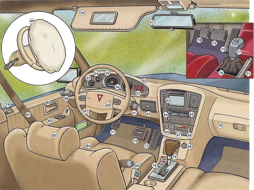 Car parts inside a car vocabulary. English lesson in PDF free ...