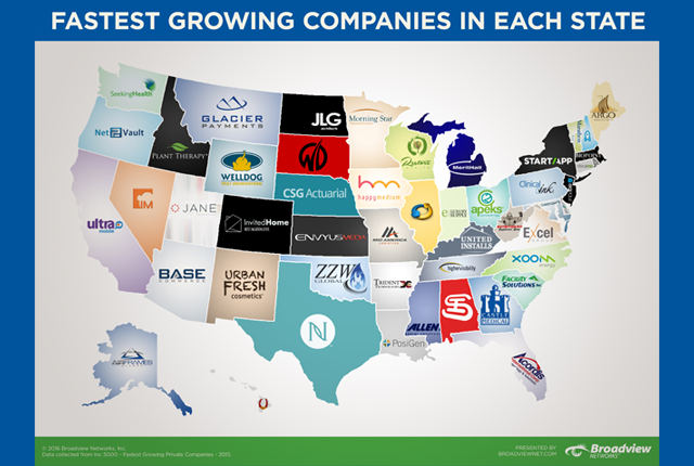 The FastestGrowing Company in Each State Growing