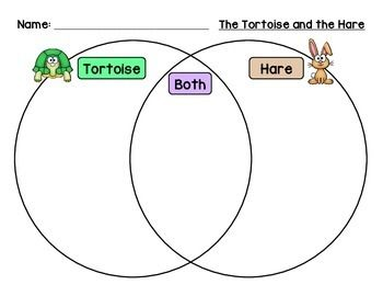 The Tortoise and the Hare Venn Diagrams