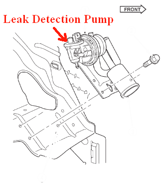 jeep grand cherokee leak detection pump jeep grand cherokee info 2002 Jeep Grand Cherokee Silver jeep grand cherokee leak detection pump