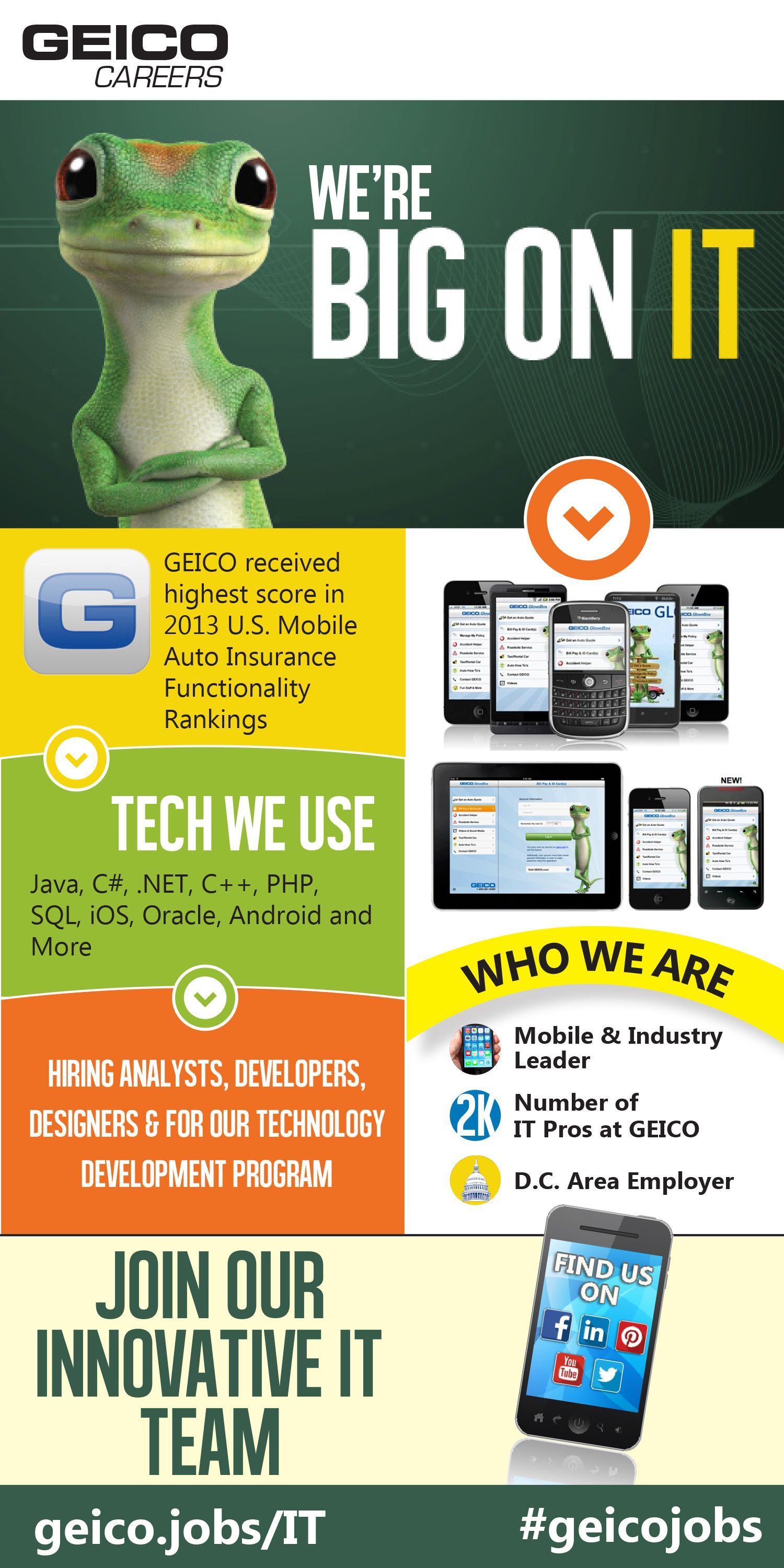 Infographic It Jobs At Geico A Growing Mobile And Internet