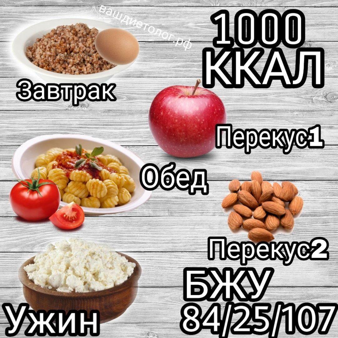 Правильная диета для желудка o