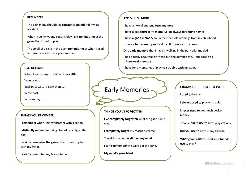Early Memories Worksheet
