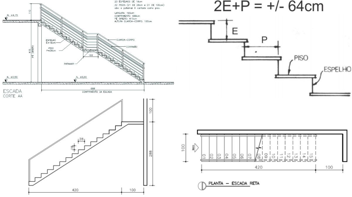 Reinforcement of ladders: calculation and scheme