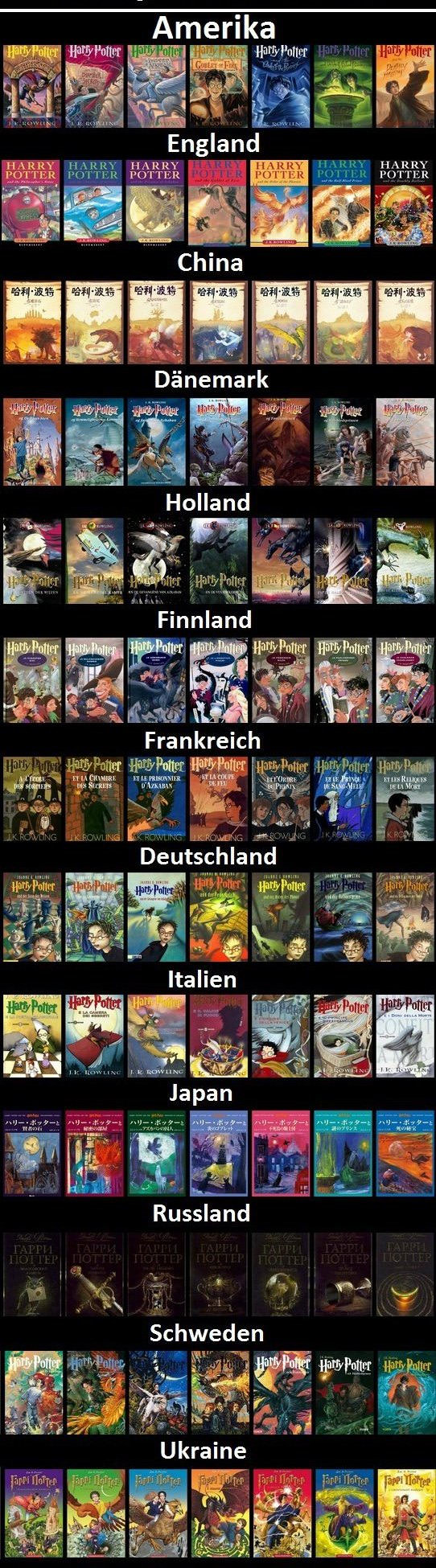 Harry Potter Book Covers From Different Countries What S Your Favorite Harry Potter Book Covers Harry Potter Pictures Harry Potter Collection