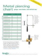 Metal piercing chart jewelry tutotials wire making tutorials also rh pinterest