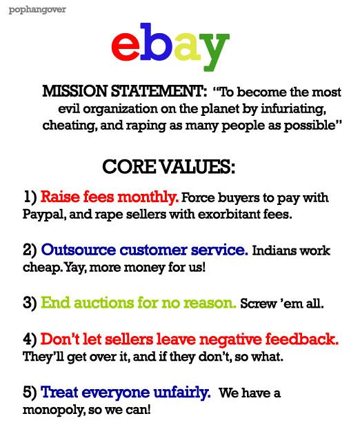 Ebay S Vision Statement Google Search Mission Statement Mission Cheating