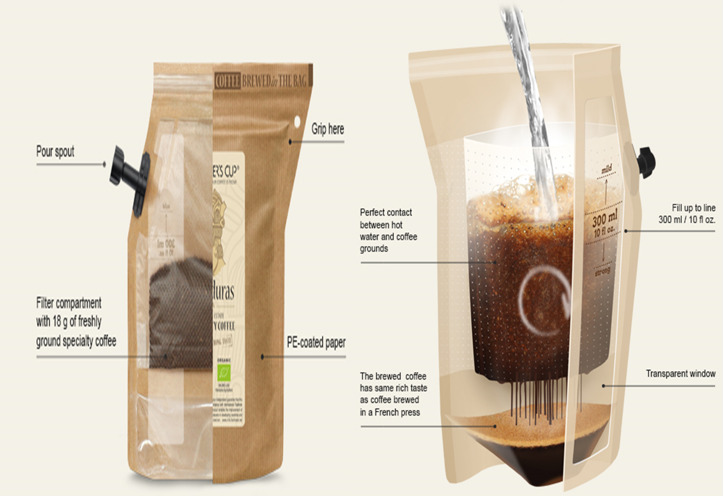 Grower S Cup Is A Bag That You Can Use At Home Camping Or Anywhere You Have Access To Hot Water Coffee Packaging Coffee Shop Branding Food Delivery Packaging