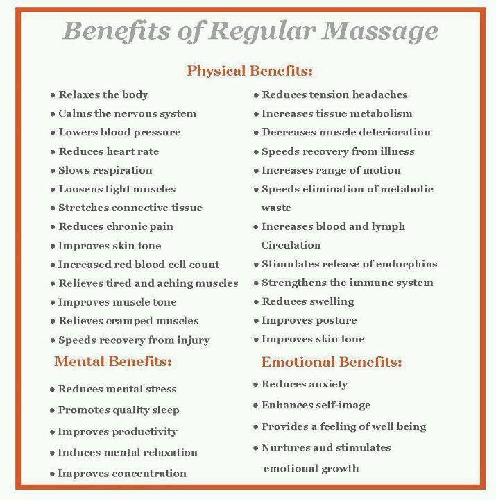 Benefits Of Regular Massage  Massage    Natural Health
