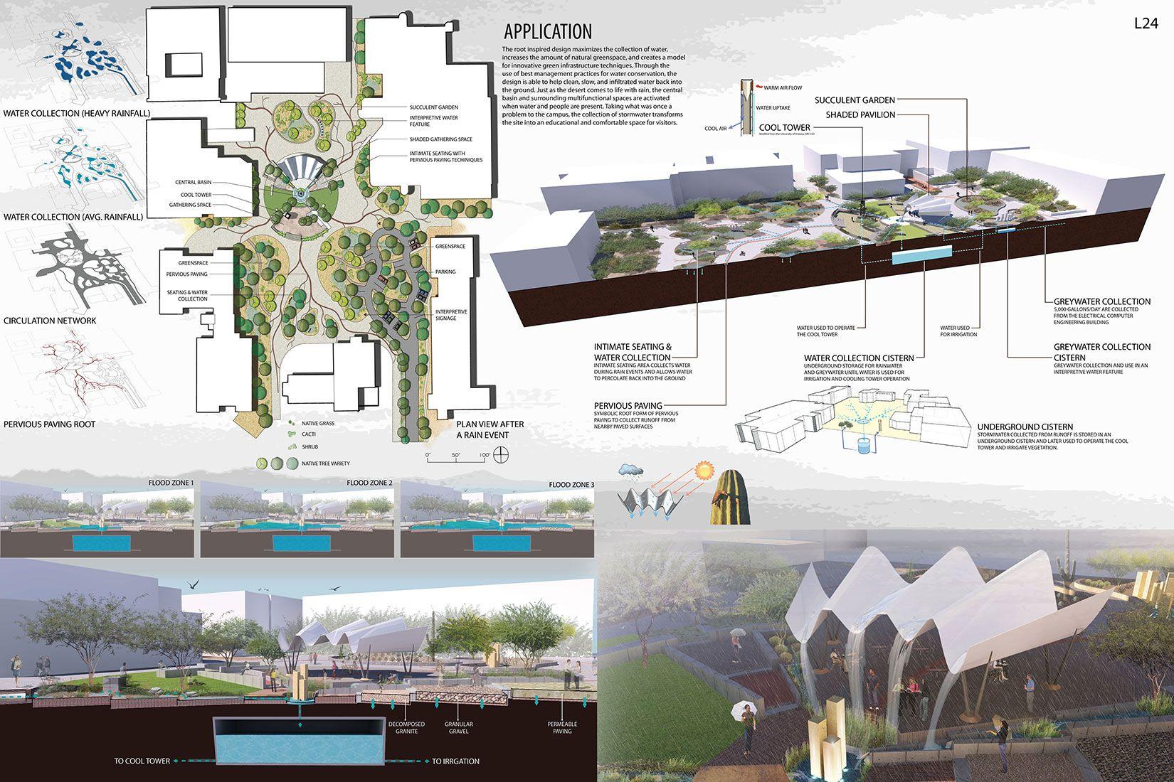 Landscape Architecture Portfolio jordan wilkinson landscape