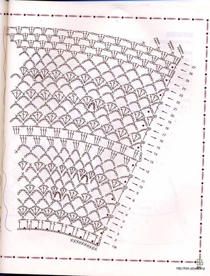 Pin von Nariman Aburish auf crochet Skirt | Pinterest | Kleidung ...