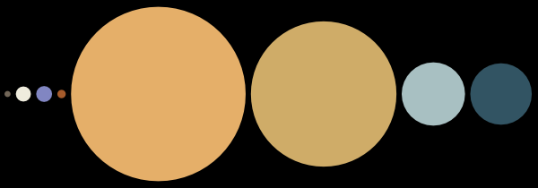outer planets in order - 1500×525