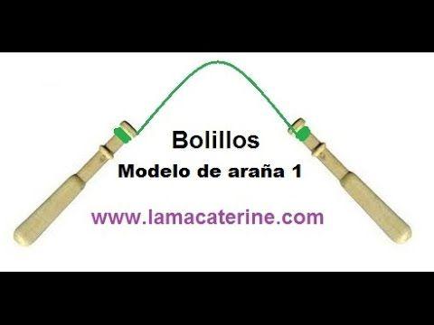 Bolillos Araña O Milano Modelo 1 Kant Maken Kantklossen Kantpatroon