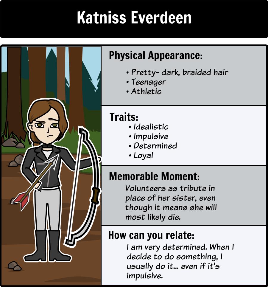 Character Analysis of Katniss Everdeen, the Hunger Games