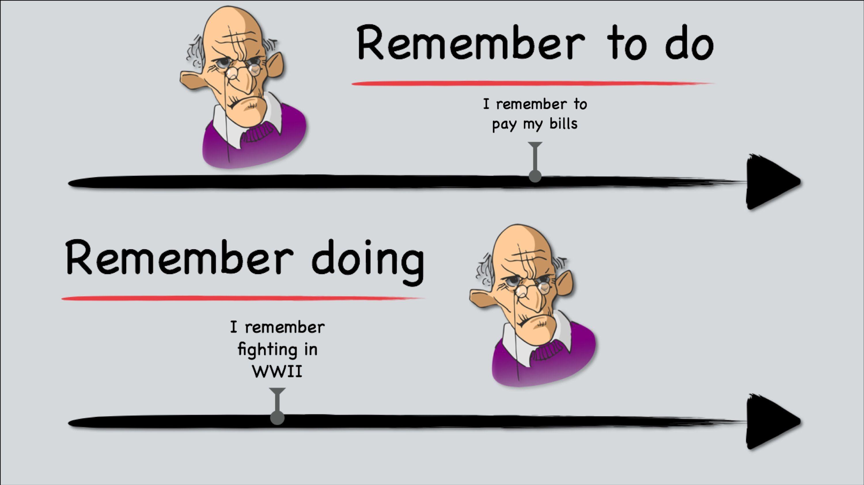 English Grammar Gerunds Amp Infinitives Remember