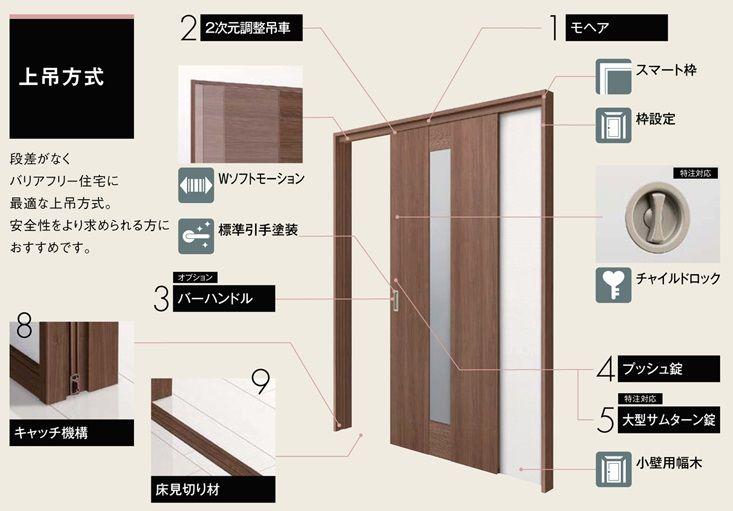 上吊方式引き戸の説明画像 引き戸 室内 ウッディー