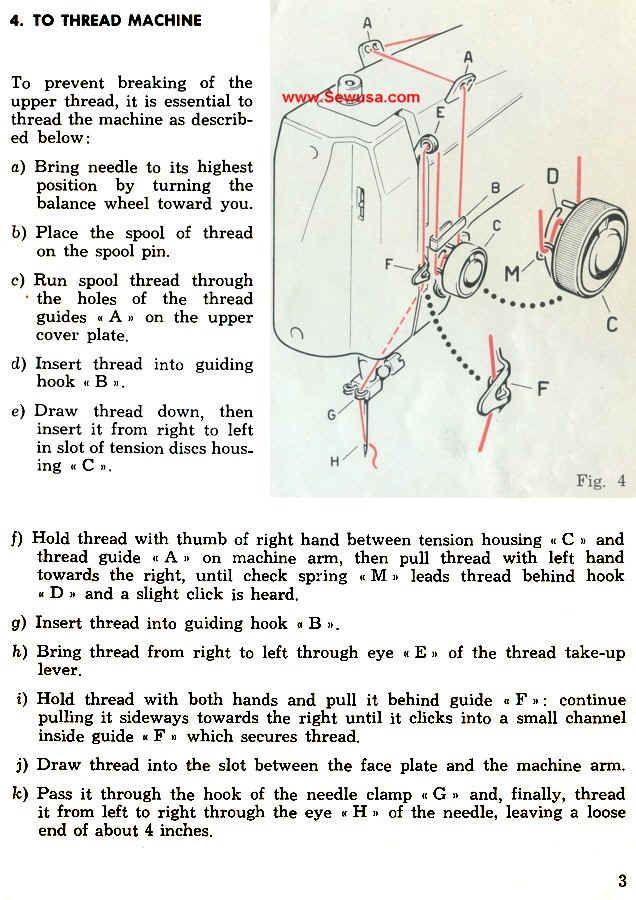 Necchi 512 513 514 515 Lelia Sewing Machine Threading