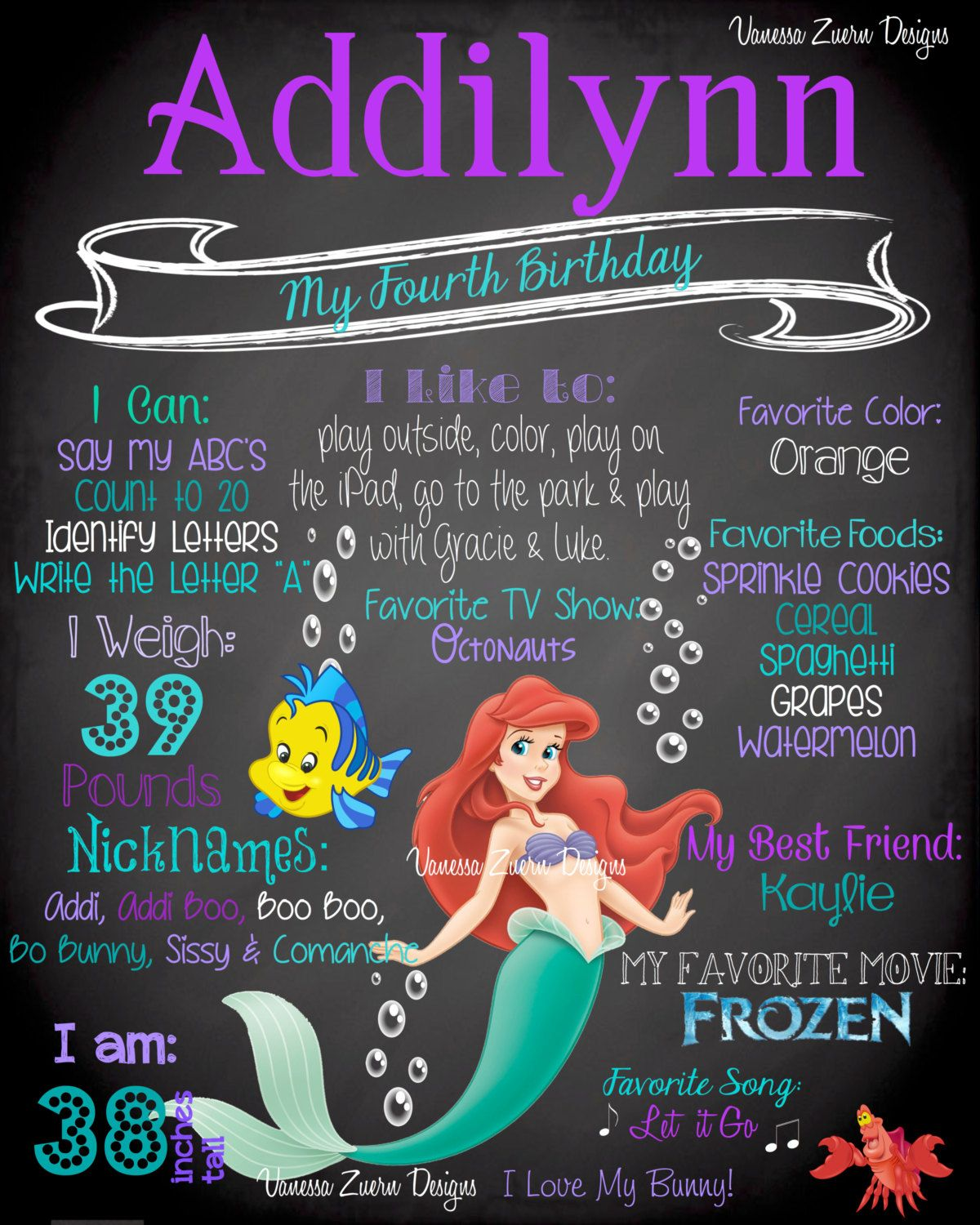 Little Mermaid Inspired Birthday Sign by