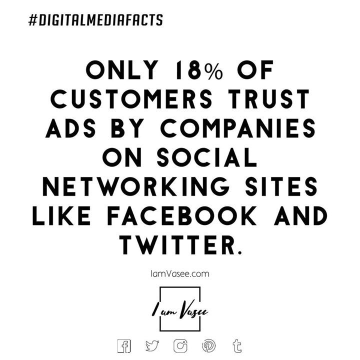 Only 18% of customers trust ads by companies on social