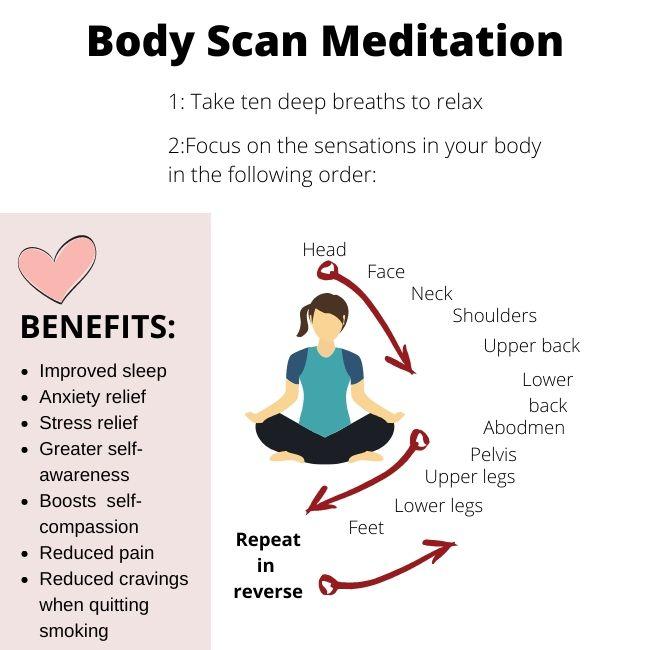 Full Body Scan Meditation Script From Jon Kabat Zinn ...