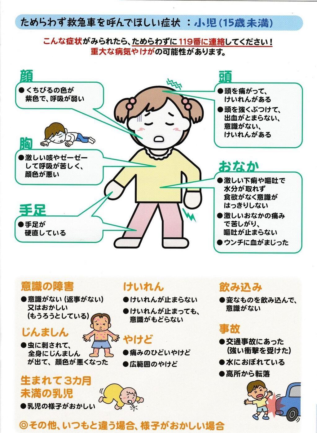 城下 康弘 On Twitter 救急外来 子供 熱 子ども 子育て