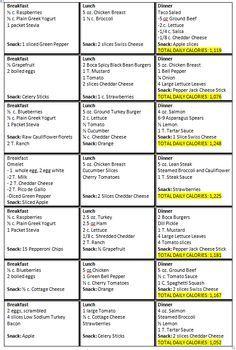 Hcg Diet Menu Sample Printable My Triumph Phase 3 Sample Menu