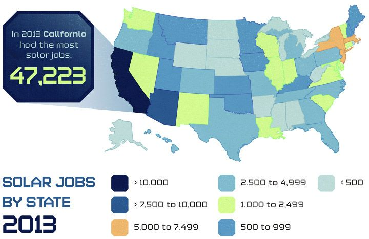 Renewable Energy Job Growth Texas Leads The Us In Wind Industry Jobs Renewable Energy Jobs Renewable Energy Solar Energy Diy