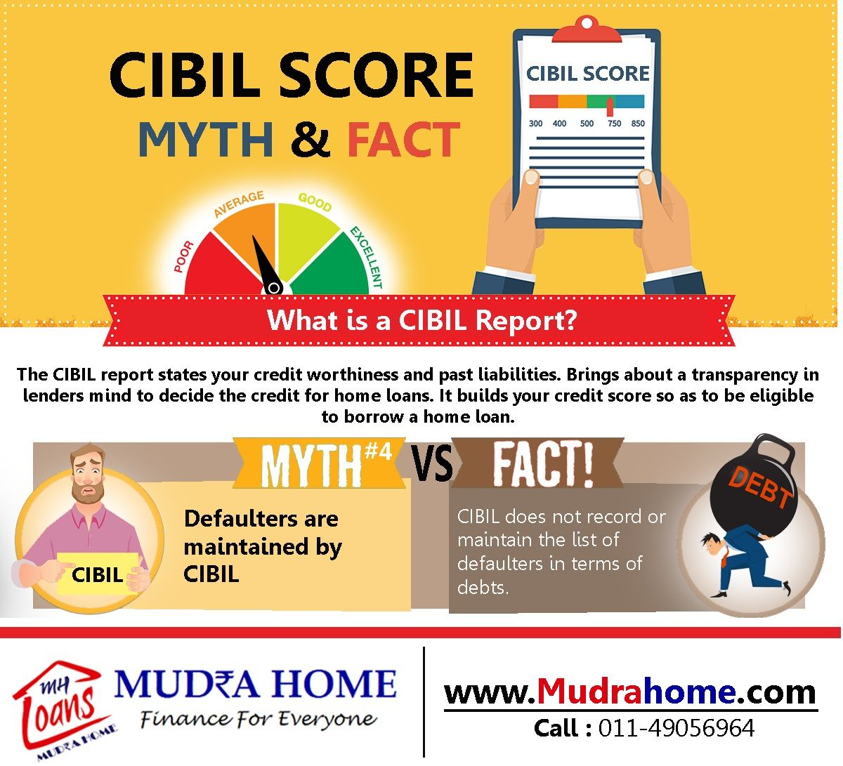 Forth Myth Fact Of Cibil Score Follow For More Space Www Mudrahome Com Instant Loans Online Personal Loans Business Loans