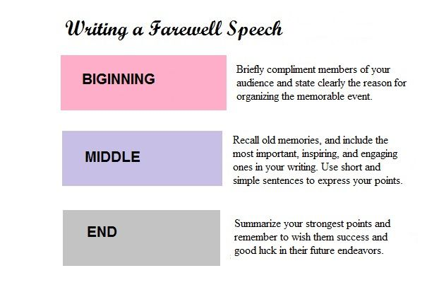 How To Write A Farewell Speech For Graduating College Seniors