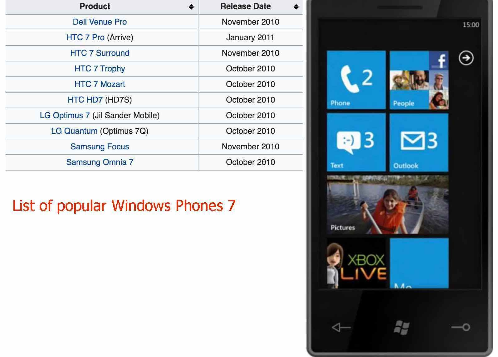Sideload .xap Apps to Windows Phones 7 Series via Your PC