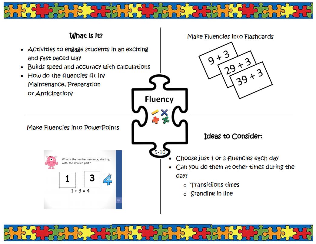 Pin On Eureka Math Planning